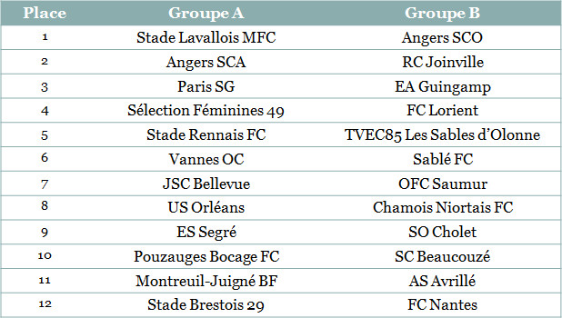 J-15 : L'ATOLL Beaucouzé Cup doit figurer sur votre agenda !
