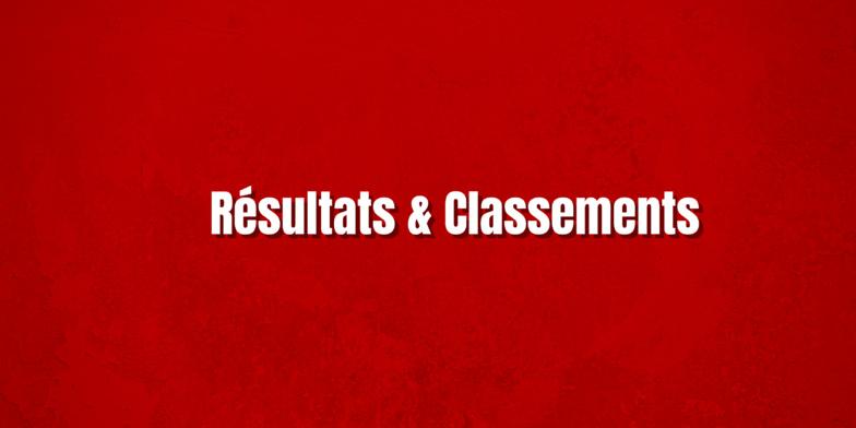 Résultats / Classements - Saison 2021/2022