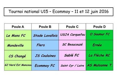 U15. Tirage effectué au tournoi national d'Ecommoy (72)