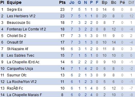 atlantique.fff.fr