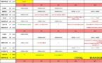 Planning entraînements - Séniors/U19/U17