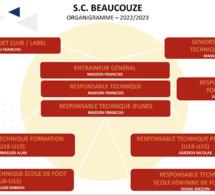Organigramme technique du club